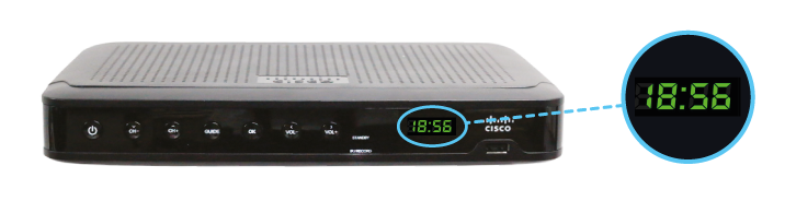 Cisco 2144 DVR