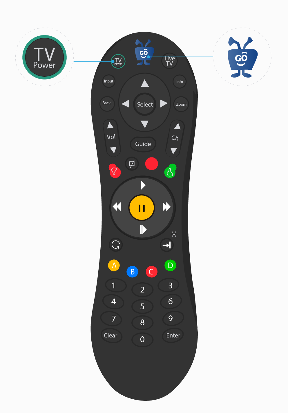 Control Tigo One tv
